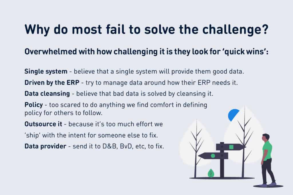 Why do most fail to solve the challenge?
