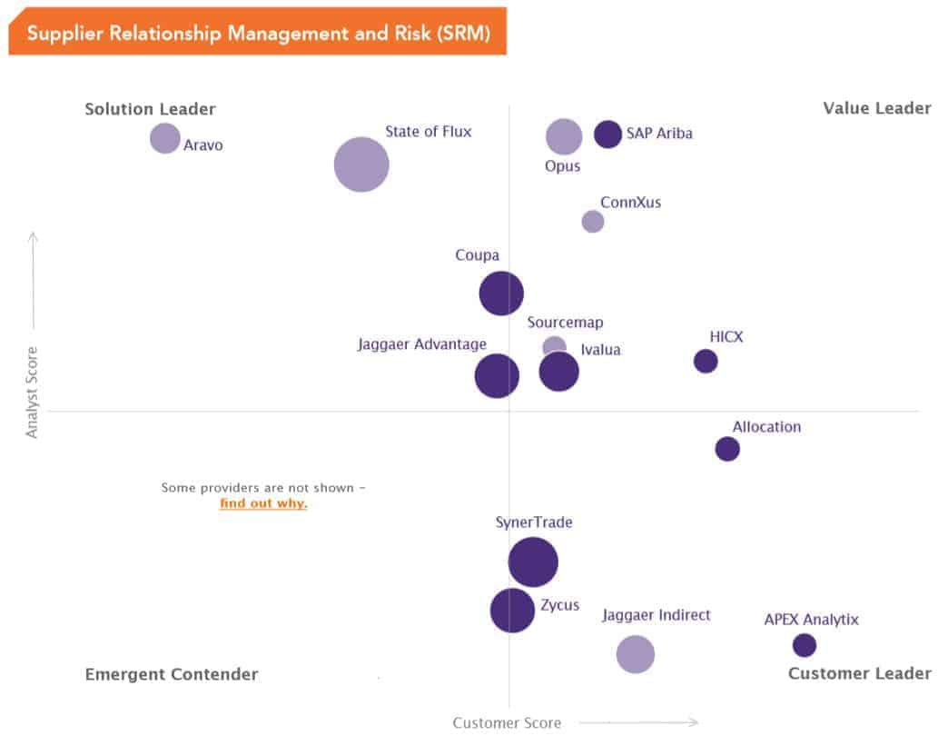 TURNKEY Spend Matters SolutionMap Q1