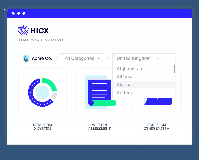 Supplier performance assessment